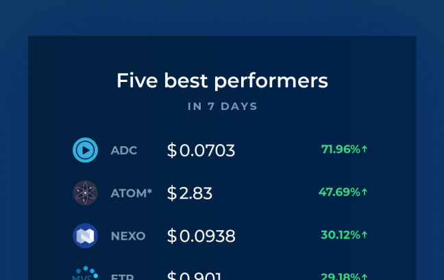 Cryptocurrency best performers 7 days